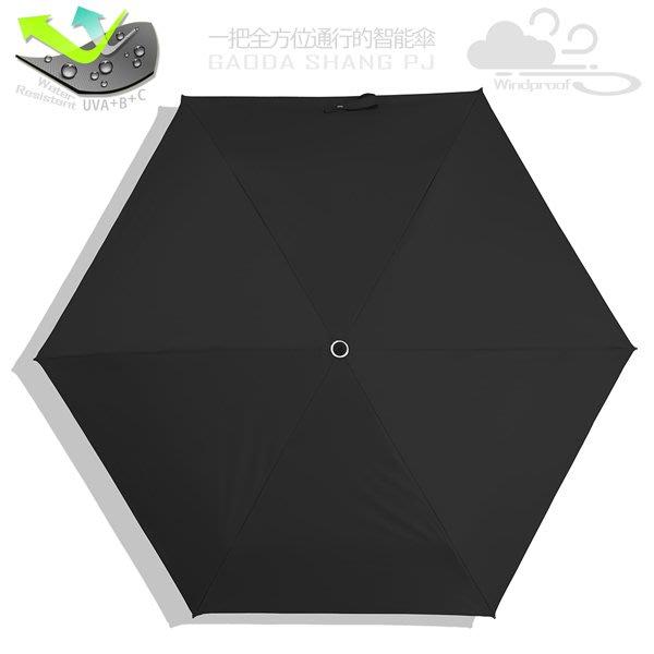 【RAINSKY傘】遮光/撥水_85cm超迷你傘(黑色) / 雨傘UV傘陽傘防風傘防曬傘降溫傘手開傘折疊傘折傘(免運)