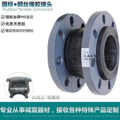 【可開發票】上海松江KXT鋼絲可曲繞PVC塑料橡膠軟接頭管道法蘭軟連接DN25-400[五金]