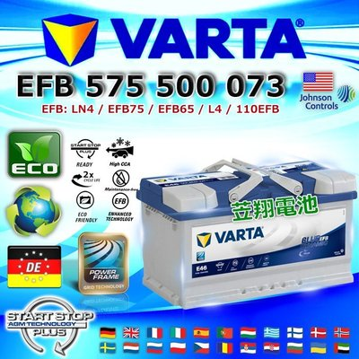 ☼台中苙翔電池►德國 VARTA 華達 E46 EFB 75Ah KUGA 升級規格 EFB技術電池