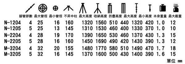思銳 SIRUI N-2205 碳纖維腳架 可反折 可單腳 5節 管徑28mm【公司貨 保固6年】