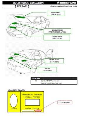 【振通油漆公司】FERRARI 法拉利 進口車款原廠色號查尋參考