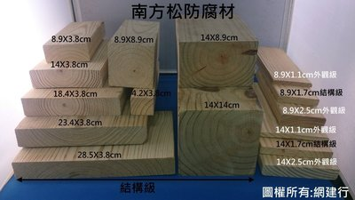 網建行® 南方松 防腐材 DIY 戶外木材 環保 地板 壁板 座椅 滿額免運費優惠中(限定地區)