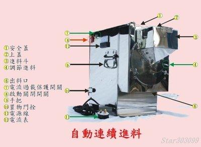 MIT杏仁粉碎機/油質不銹鋼粉碎機自動進料 花生芝麻-陽光小站