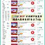萊爾富免運 南韓 韓國 3天 4天 5天 高速4g上網 10GB 韓國sim卡 韓國網卡 韓國上網卡 韓國網路卡 SK