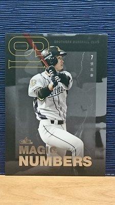 【2018中華職棒卡】兄弟~張志豪~CPBL史上最多三壘打紀錄卡 台中市