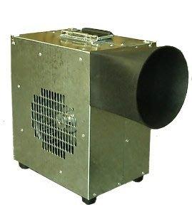 [多元化風扇風鼓]充氣拱門專用風鼓機 1/2HP 110V(氣墊)吹球機