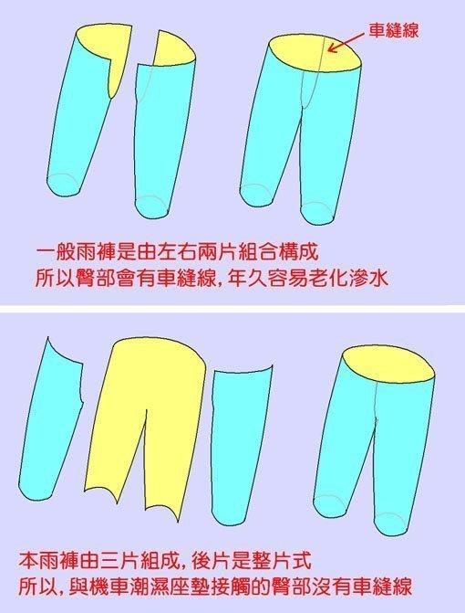 ((( 外貌協會 ))) 天德牌新R2終極完美特仕版雨衣/ 褲子有鞋套設計(褲子單買區)新款三片式設計