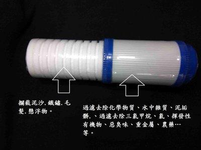 10吋 雙效 UDF活性碳 +PP濾芯 前置濾心