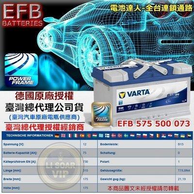 VARTA E46 EFB 75AH LN4 德國進口 原廠華達 汽車電池 待速熄火 MONDEO KUGA FOCUS
