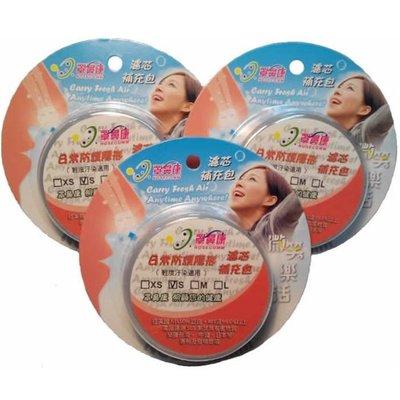 [罩鼻康Nosecomm]濾芯特惠組(無鼻罩)--日常防護隱形--S適用(3盒-33對濾芯)