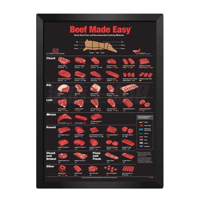 [現貨]彩色裝飾海報 牛肉各部位名稱輕鬆料理Beef Made Easy裝飾畫 臥室宿舍客廳牆畫 復古牛皮紙海報咖啡廳