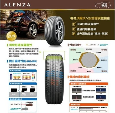 三重 近國道 ~佳林輪胎~ 普利司通 ALENZA 235/55/20 四條送3D定位 日本製 RX200t D97