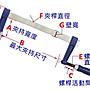 * 藍色 加厚型 德標 重型 木工 夾具 木工夾 F夾 50x150 MM 快速夾 拼板 附護套保護 (木柄) 快速夾具