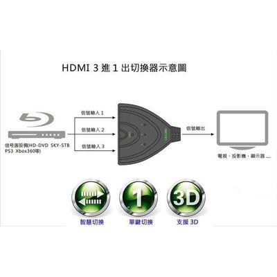 【Max魔力生活家】HDMI 一分三轉換器 切換器 可支援4K輸出 HDMI一分三 (出清價 隨便賣)