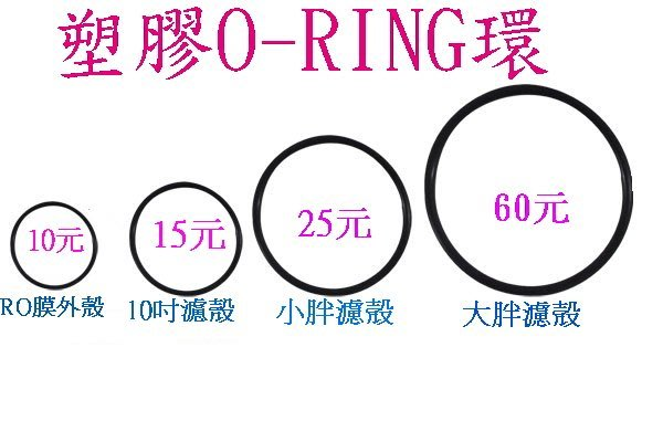 【NianYing 淨水】塑膠 O-RING 環《RO殼專用止水塑膠墊卷》