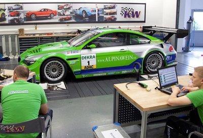國豐動力 KW V2 無電子懸吊避震 可調高低 適用BMW F10 F11 完工價