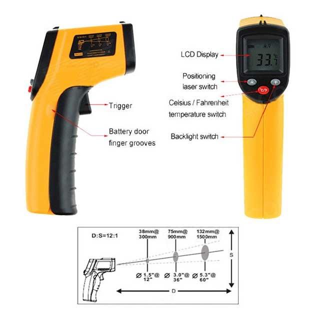 【可自取】紅外線測溫槍 紅外線溫度計 溫度槍 電子溫度計 溫度槍 (-50℃~330℃ 雷射測溫槍 測溫儀 油溫 水溫