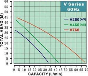 *黃師傅*【~中古~】【九如泵浦1】1/4HP加壓機~加壓馬達~可當抽水機~V260~附溫控