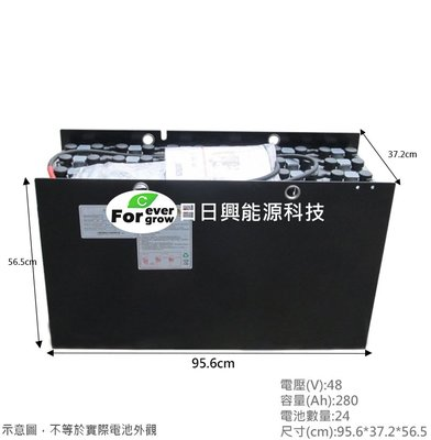 【日日興能源科技】 UNU TOYOTA 豐田 6FBR18 堆高機蓄電池 48V280Ah