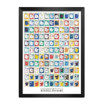 [現貨]彩色裝飾海報 棒球制服大全baseball uniforms裝飾畫 臥室宿舍客廳牆畫 海報咖啡廳