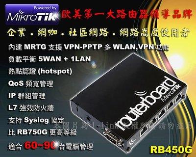 Linux軟體路由器 RB450G 680MHz RouterOS防火牆 頻寬管理 VPN VLAN負載平衡 社區網路