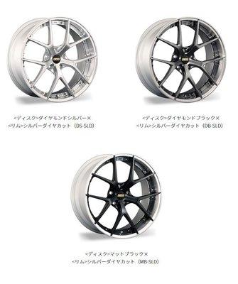 DJD19071807 日本BBS RI-S 20吋 鍛造鋁圈 依當月報價為準