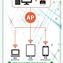 迷你WIFI接收器 無線網路 USB網卡 桌電可接wifi USB無線網卡 無線AP 無線基地台 熱點 追劇
