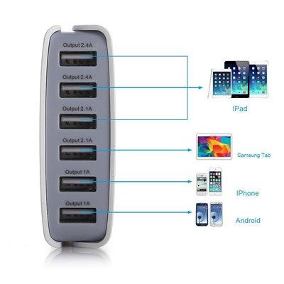 刷卡+免運費※台北快貨※美國原裝 Poweradd 6孔USB 50W快速充電器 (非Anker QI 2.0 3.0)