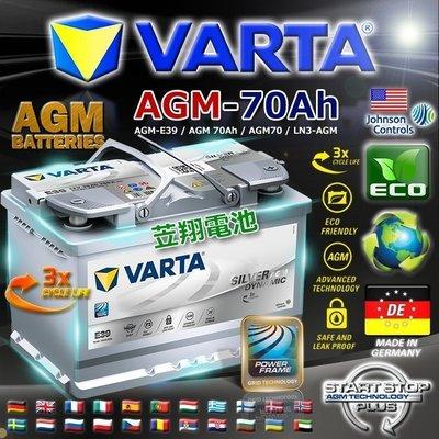 【電池達人】德國 原廠電池 VARTA 華達 AGM 電瓶 舊換新 特價賣場 工資另計 E39 賓士 B180 B200