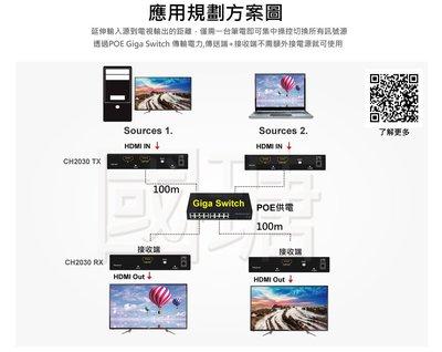 2進2出HDMI 矩陣無縫切換+延長擴充器遠程WEB管理切換控制《✤PANIO國瑭資訊》CH2030