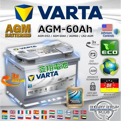 ☼台中苙翔電池►德國 VARTA AGM 560901 MINI R50 R53 Cooper S One / Work