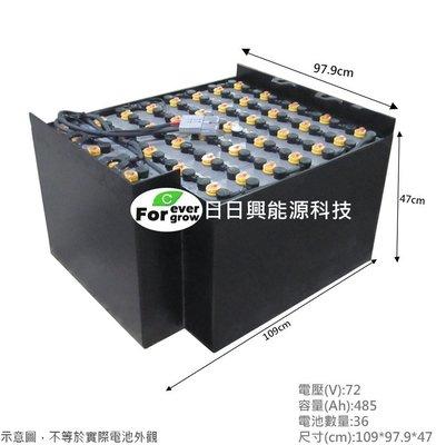 【日日興能源科技】UNU NICHIYU 3噸堆高機 FB30 電動堆高機蓄電池 72V485Ah