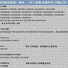 凱門3D專賣 被動式3d眼鏡 夾式 掛式 3D立體眼鏡 SONY VIZIO HERAN CHIMEI 3D電視專用
