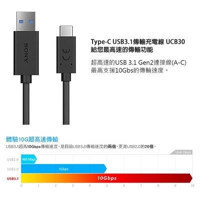 促銷【原廠】Sony Type C QC3.0 USB3.1 原廠傳輸線 XA1 Ultra/Plus/XZP/XZ1