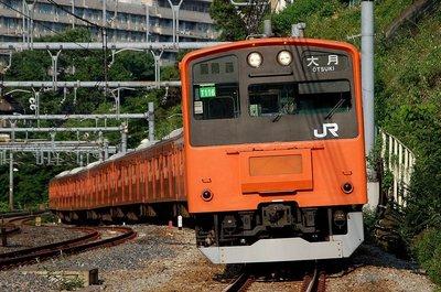 [玩具共和國] TOMIX 98767 JR 201系通勤電車(中央線・分割編成)基本セット