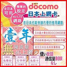 *日本好好玩 超商免運費* 1年 12個月 日本上網卡 25GB超高用量 4G 吃到飽 送行李秤 docomo 網卡