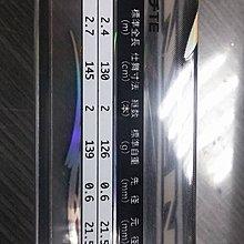 【桃園建利釣具】CXSHT 27 攻技ㄟ千 黑吉 270 有手托前打竿