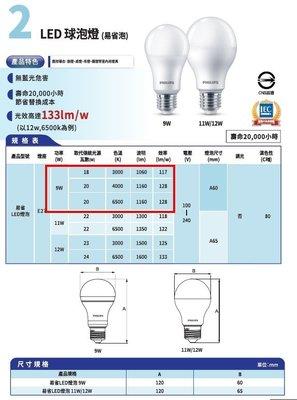 12顆裝超優惠 PHILIPS 飛利浦 9W 白光 LED 燈泡 球泡燈 6500K E27