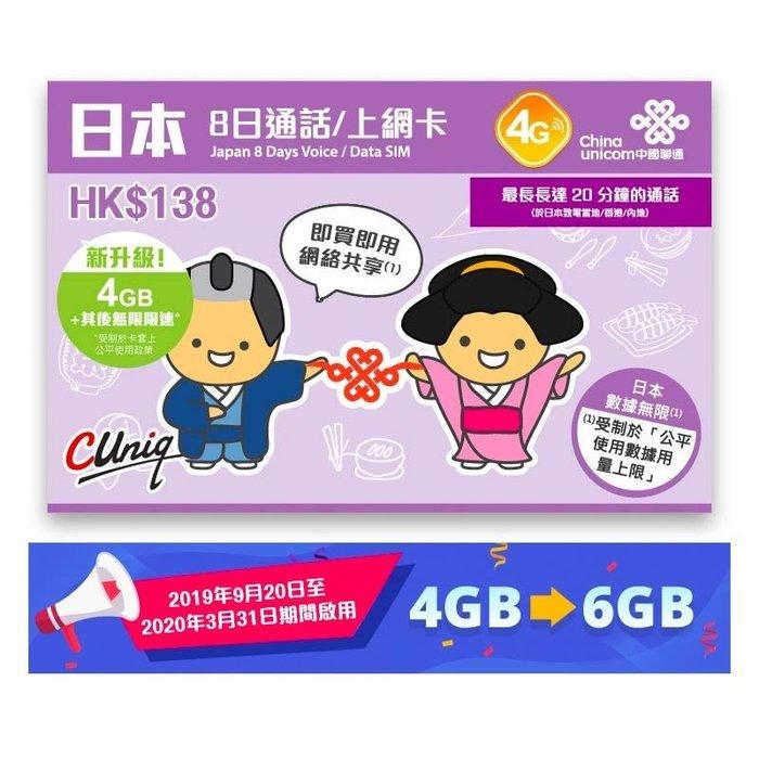 【杰元生活館】日本上網電話卡  8天 6GB 高速 後降速   上網卡