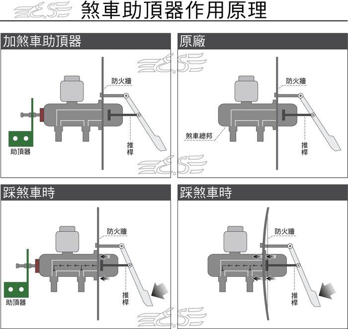 阿宏改裝部品 2019- ALTIS 煞車助力頂 煞車固定器 總泵固定器 煞車助頂器 煞車總泵頂