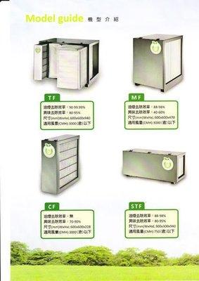 《利通餐飲設備》油煙處理機 (含安裝) 異味油煙處理機 無需清洗淨電網 另有靜電機