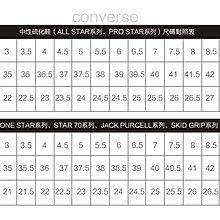 [RG專業代購]Converse Unisex Black Ice Run Star 灰絨材質內增高鋸齒底女高筒鞋(+)