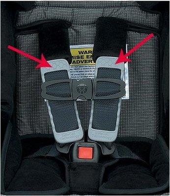 ㊣USA Gossip㊣ Britax Advocate 替換配件 HUGS Chest Pads