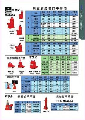 WIN 五金 MS-1.5 1.5T ...