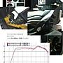 可調式含氧感知器電腦-宏佳騰/AEON 3D-350三輪車專用,非氧唬