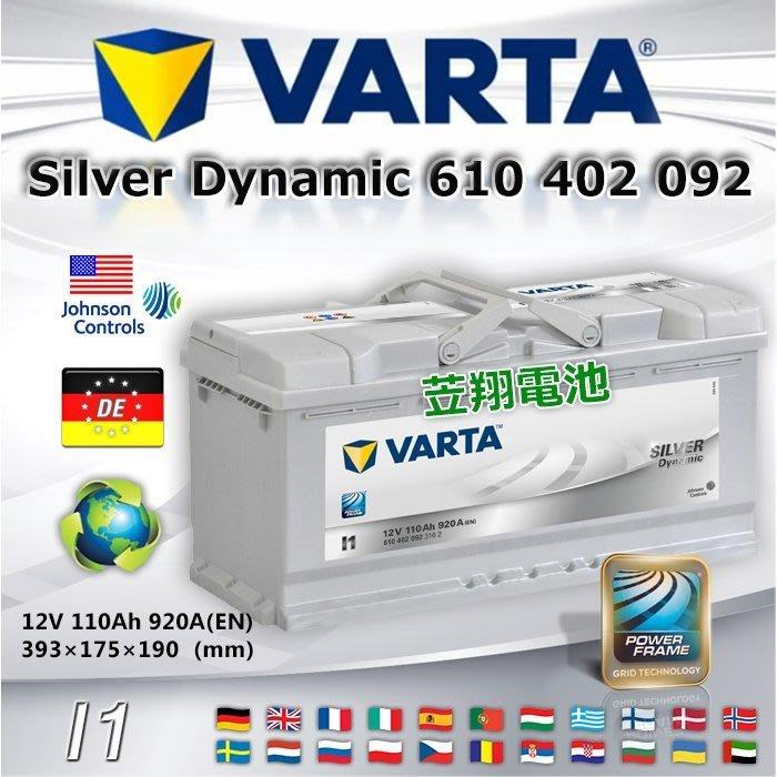 ☼ 台中苙翔電池 ►VARTA 汽車電池 I1 110Ah AUDI A7 TDI TFSI FSI A8 S8 BMW