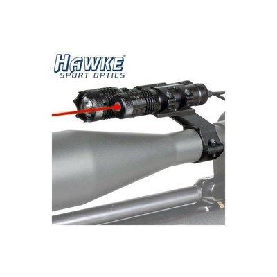 北投熊賀模型:HAWKE原廠紅外線